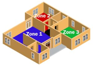 zoning of home image